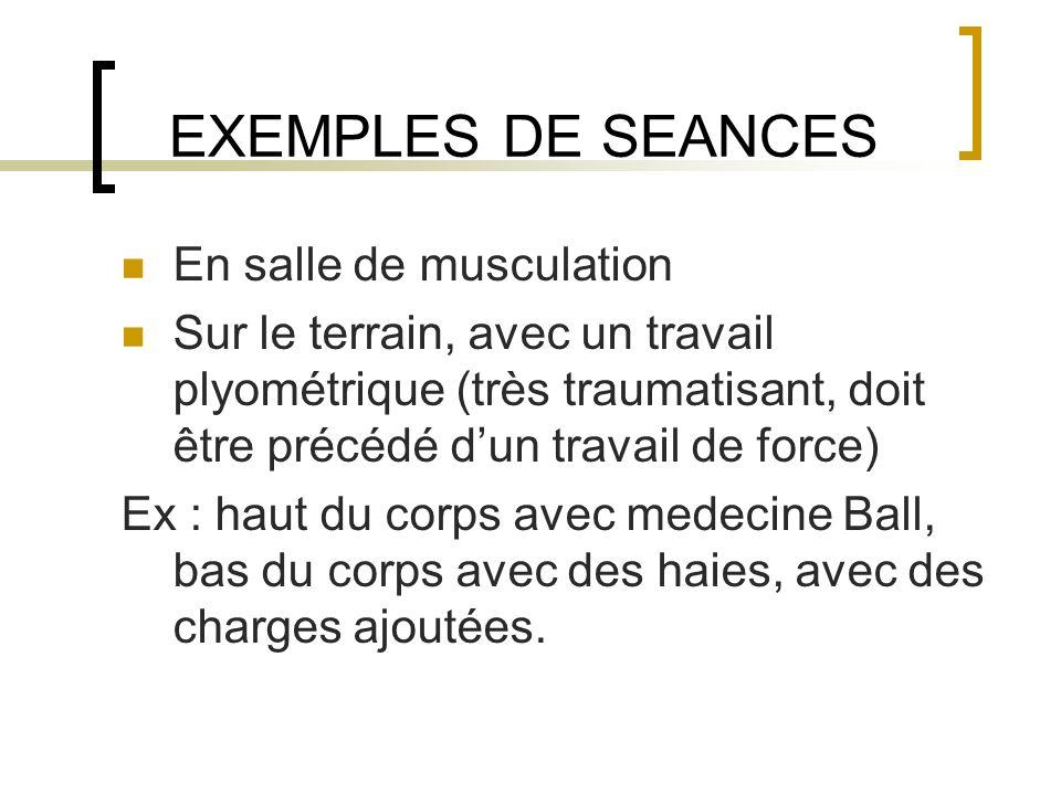 EXEMPLES DE SEANCES En salle de musculation Sur le terrain, avec un travail plyométrique (très traumatisant, doit être précédé dun travail de force) E
