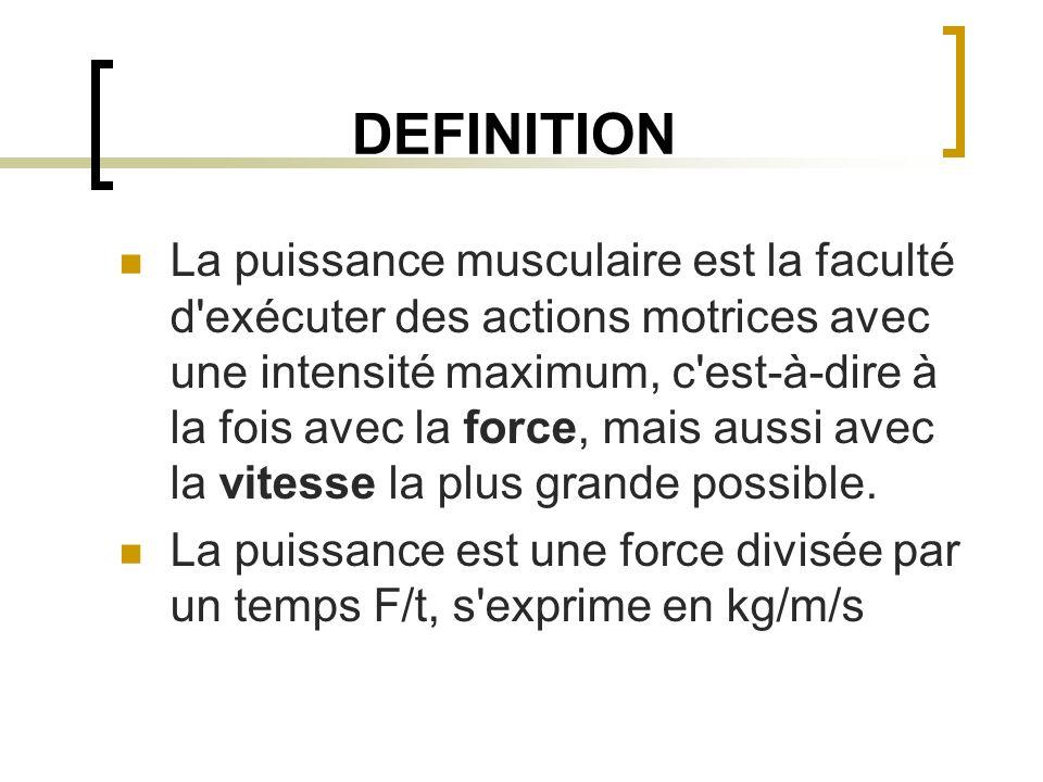 DEFINITION La puissance musculaire est la faculté d'exécuter des actions motrices avec une intensité maximum, c'est-à-dire à la fois avec la force, ma