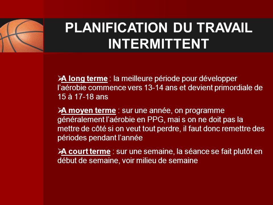 PLANIFICATION DU TRAVAIL INTERMITTENT A long terme : la meilleure période pour développer laérobie commence vers 13-14 ans et devient primordiale de 1
