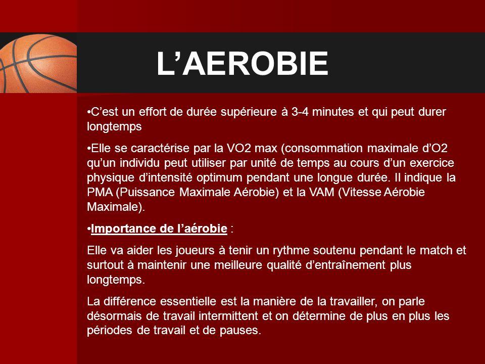 LAEROBIE Cest un effort de durée supérieure à 3-4 minutes et qui peut durer longtemps Elle se caractérise par la VO2 max (consommation maximale dO2 qu