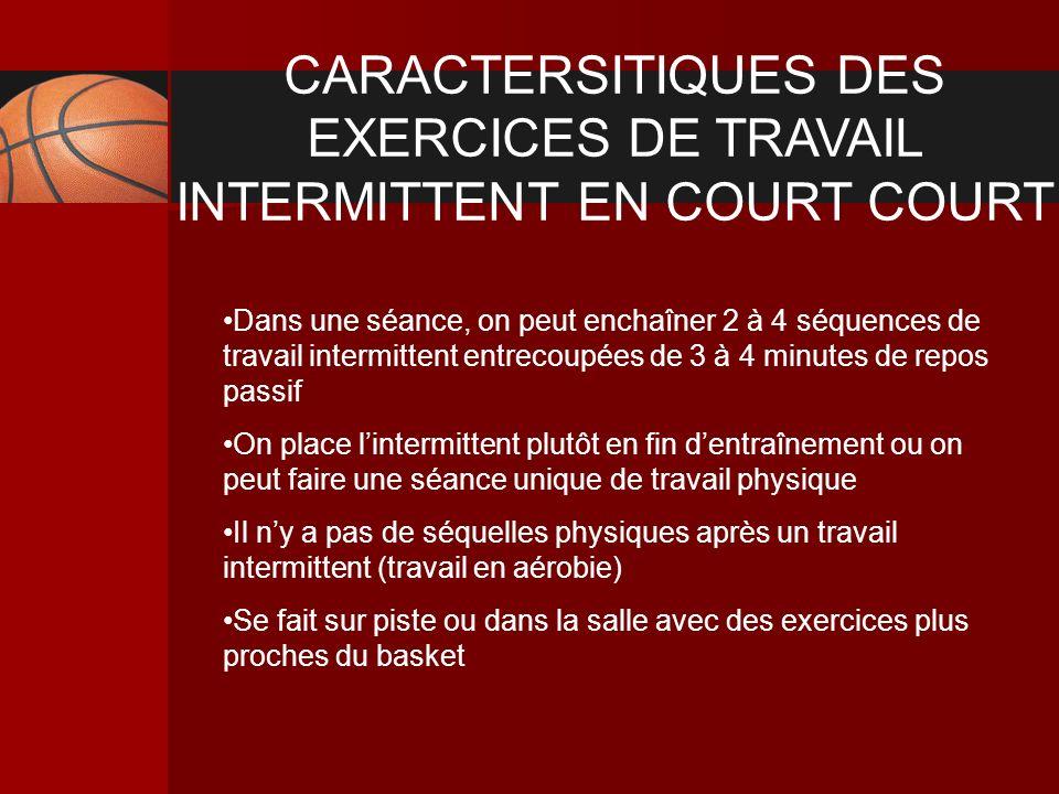 CARACTERSITIQUES DES EXERCICES DE TRAVAIL INTERMITTENT EN COURT COURT Dans une séance, on peut enchaîner 2 à 4 séquences de travail intermittent entre