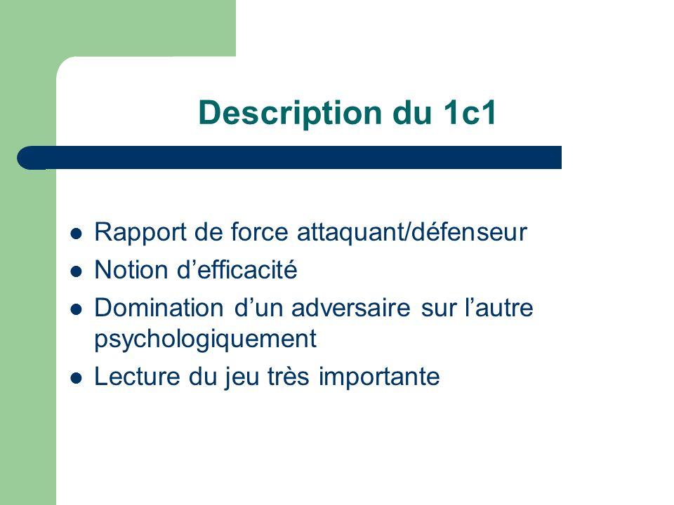 Description du 1c1 Rapport de force attaquant/défenseur Notion defficacité Domination dun adversaire sur lautre psychologiquement Lecture du jeu très