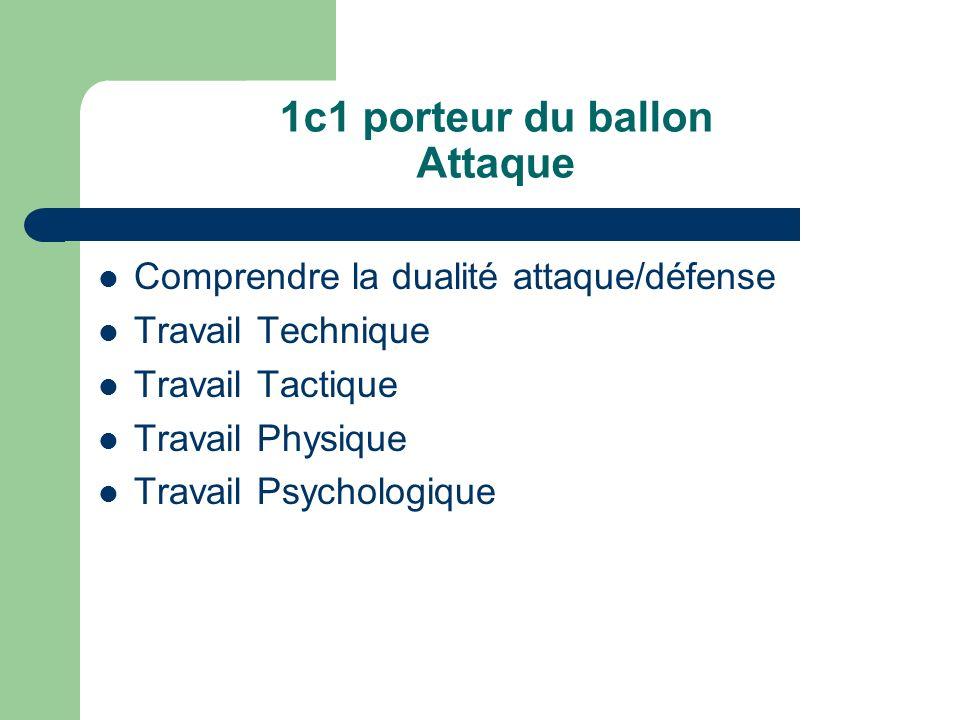 1c1 porteur du ballon Attaque Comprendre la dualité attaque/défense Travail Technique Travail Tactique Travail Physique Travail Psychologique