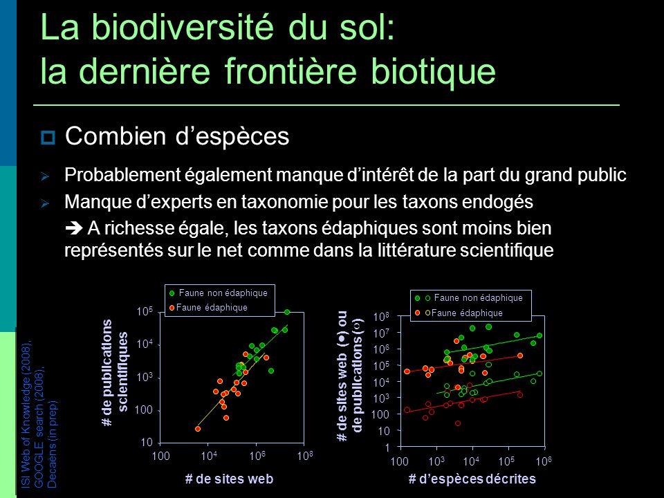Combien despèces Probablement également manque dintérêt de la part du grand public Manque dexperts en taxonomie pour les taxons endogés A richesse éga