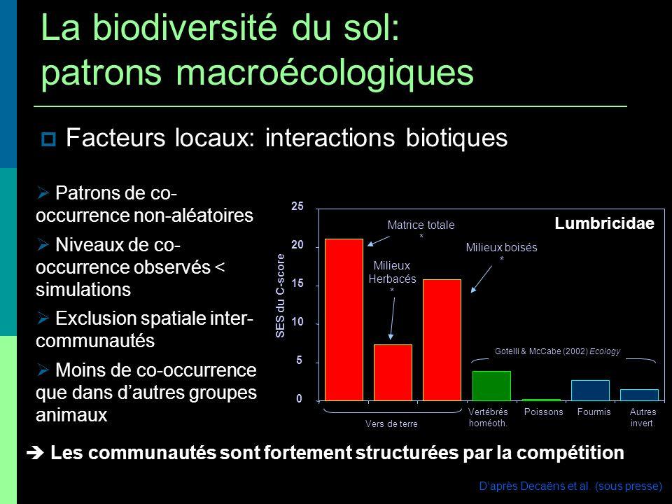 Facteurs locaux: interactions biotiques 0 5 10 15 20 25 SES du C-score Vers de terre Matrice totale * Milieux Herbacés * Milieux boisés * PoissonsAutr
