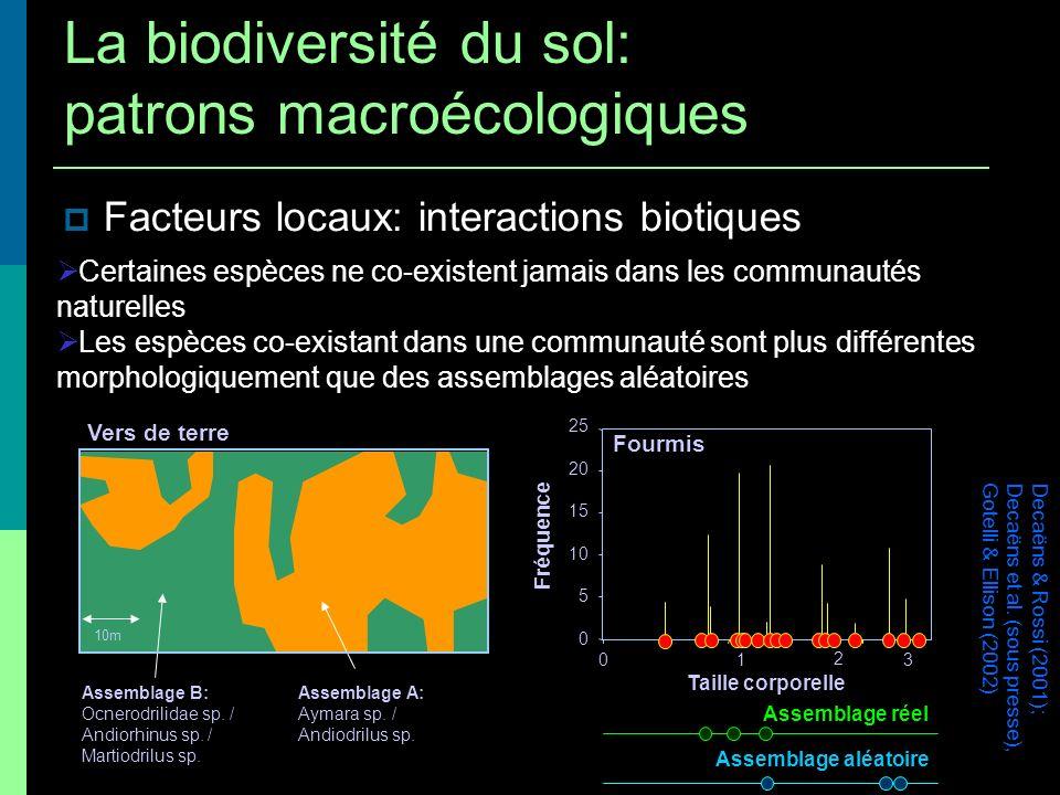 Facteurs locaux: interactions biotiques Certaines espèces ne co-existent jamais dans les communautés naturelles Les espèces co-existant dans une commu