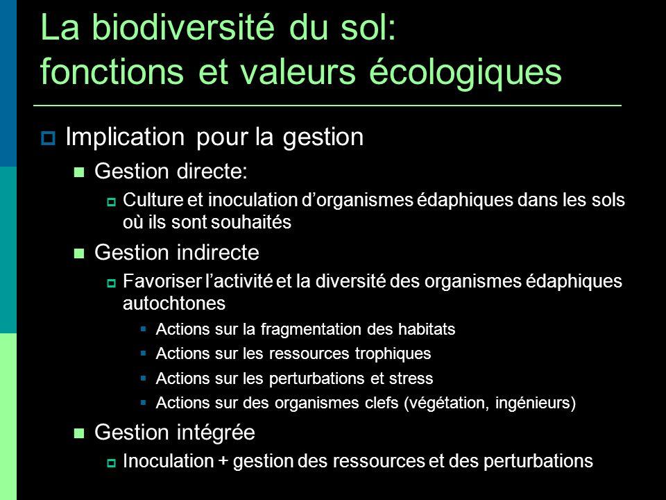 Implication pour la gestion Gestion directe: Culture et inoculation dorganismes édaphiques dans les sols où ils sont souhaités Gestion indirecte Favor