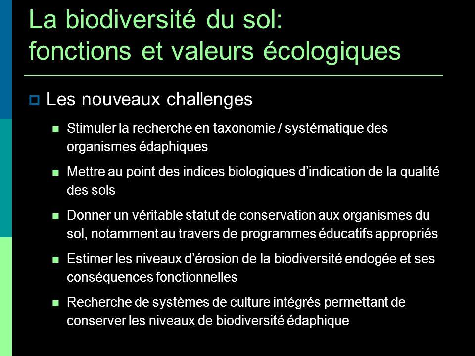 Les nouveaux challenges Stimuler la recherche en taxonomie / systématique des organismes édaphiques Mettre au point des indices biologiques dindicatio