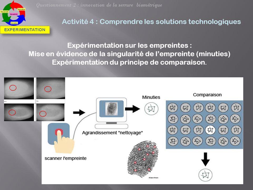 Activité 4 : Comprendre les solutions technologiques Expérimentation sur les empreintes : Mise en évidence de la singularité de lempreinte (minuties)