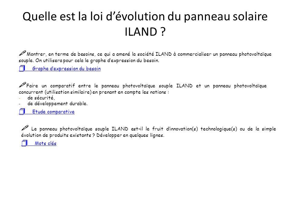 Quelle est la loi dévolution du panneau solaire ILAND ? Montrer, en terme de besoins, ce qui a amené la société ILAND à commercialiser un panneau phot
