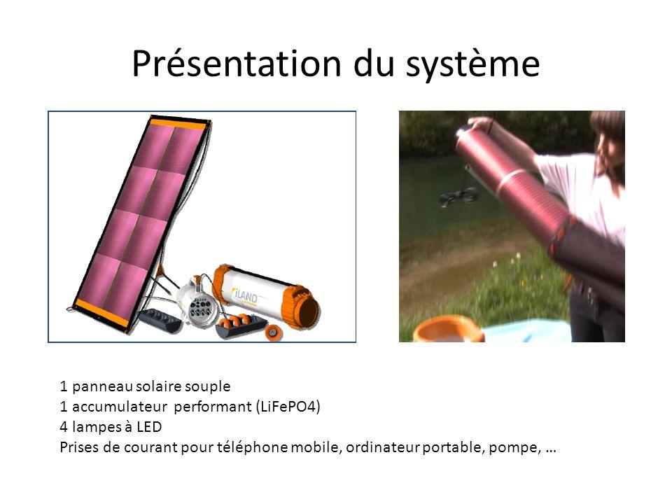Présentation du système 1 panneau solaire souple 1 accumulateur performant (LiFePO4) 4 lampes à LED Prises de courant pour téléphone mobile, ordinateu