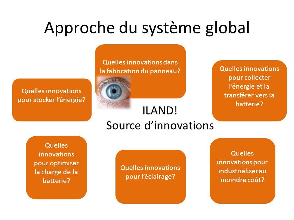 Approche du système global ILAND! Source dinnovations Quelles innovations dans la fabrication du panneau? Quelles innovations pour collecter lénergie