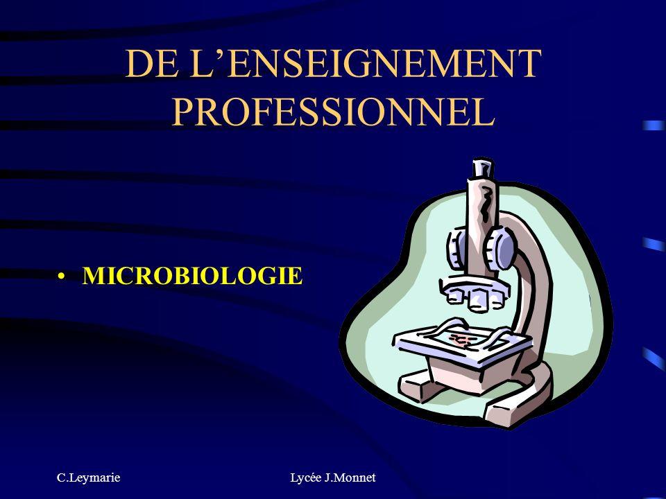 C.LeymarieLycée J.Monnet DE LENSEIGNEMENT PROFESSIONNEL CONNAISSANCE DES MILIEUX PROFESSIONNELS Réglementation Relations avec la clientèle Gestion app