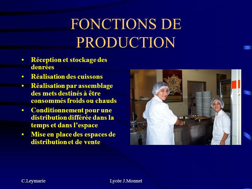 C.LeymarieLycée J.Monnet CHAMP DINTERVENTION Le titulaire du CAP doit assurer quatre types de fonctions: Des fonctions de production Des fonctions de