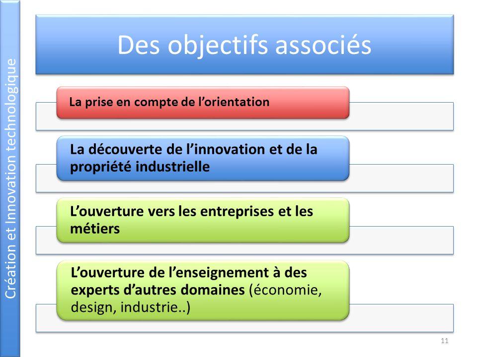Des objectifs associés La prise en compte de lorientation La découverte de linnovation et de la propriété industrielle Louverture vers les entreprises