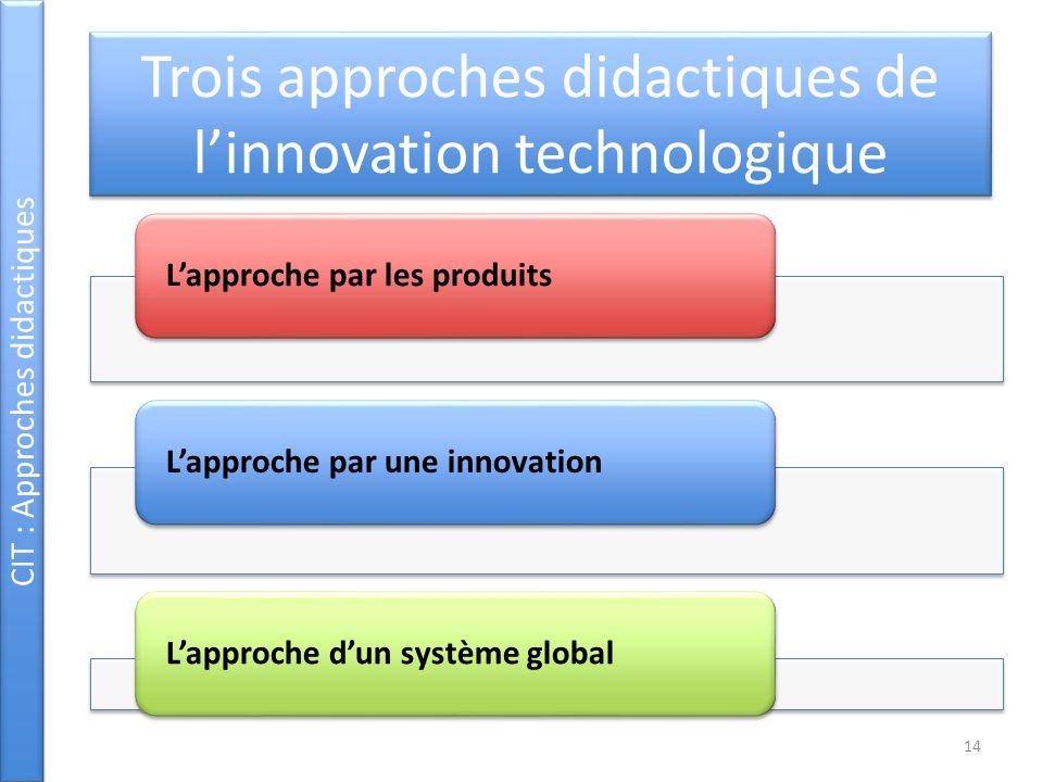 Trois approches didactiques de linnovation technologique CIT : Approches didactiques Lapproche par les produitsLapproche par une innovationLapproche d
