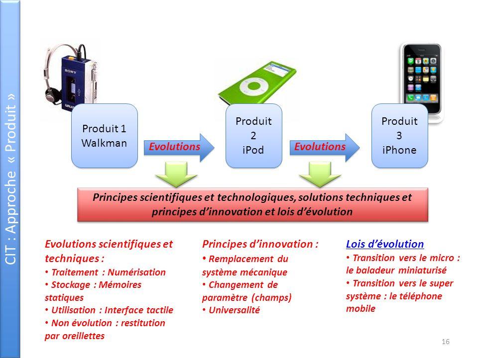 Produit 1 Walkman Produit 1 Walkman Produit 2 iPod Produit 2 iPod Produit 3 iPhone Produit 3 iPhone Principes scientifiques et technologiques, solutio