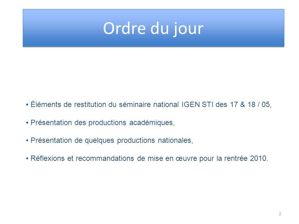Éléments de restitution du séminaire national IGEN STI des 17 & 18 / 05, Présentation des productions académiques, Présentation de quelques production
