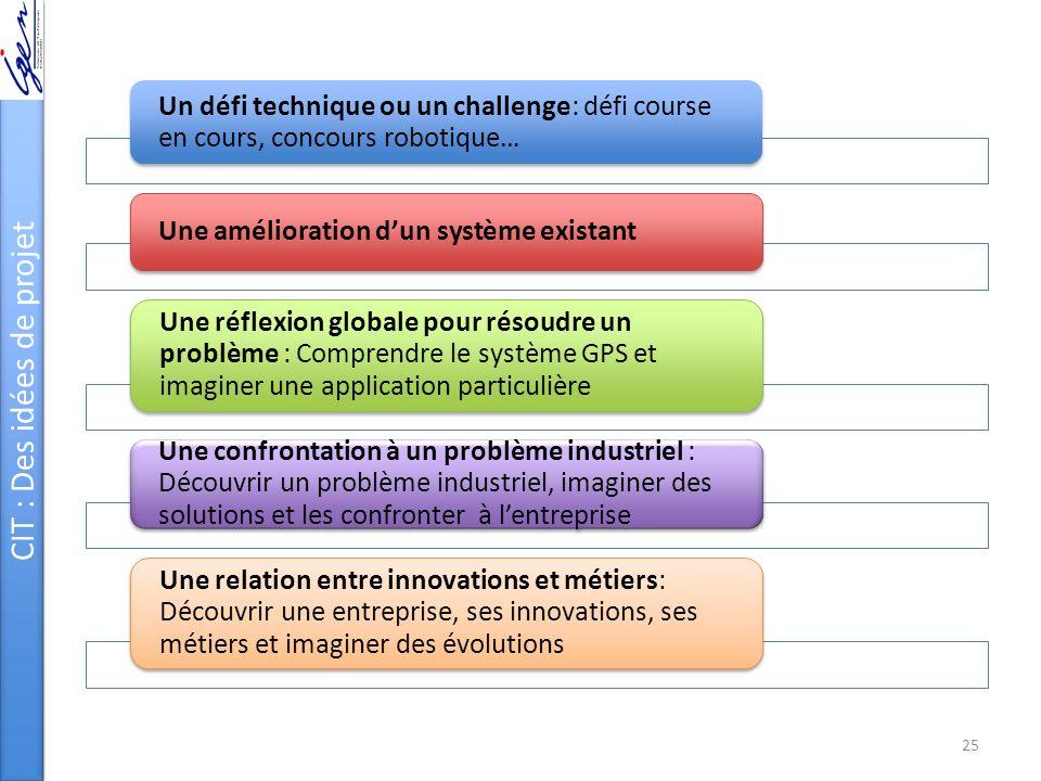 CIT : Des idées de projet Un défi technique ou un challenge: défi course en cours, concours robotique… Une amélioration dun système existant Une réfle