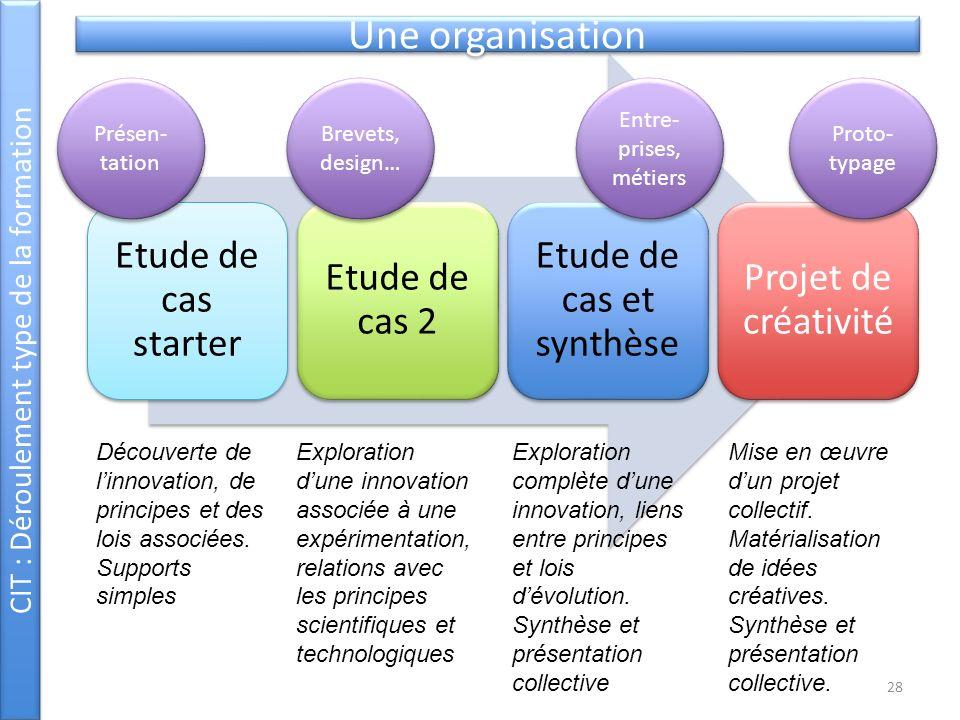 Etude de cas starter Etude de cas 2 Etude de cas et synthèse Projet de créativité CIT : Déroulement type de la formation Découverte de linnovation, de