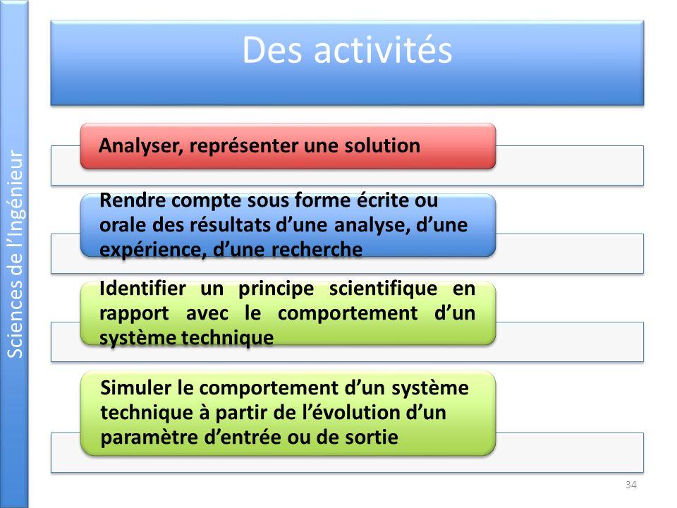 Des activités Analyser, représenter une solution Rendre compte sous forme écrite ou orale des résultats dune analyse, dune expérience, dune recherche