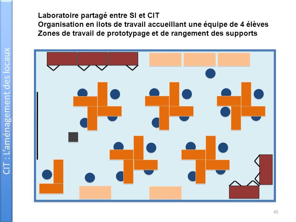 CIT : Laménagement des locaux Laboratoire partagé entre SI et CIT Organisation en ilots de travail accueillant une équipe de 4 élèves Zones de travail