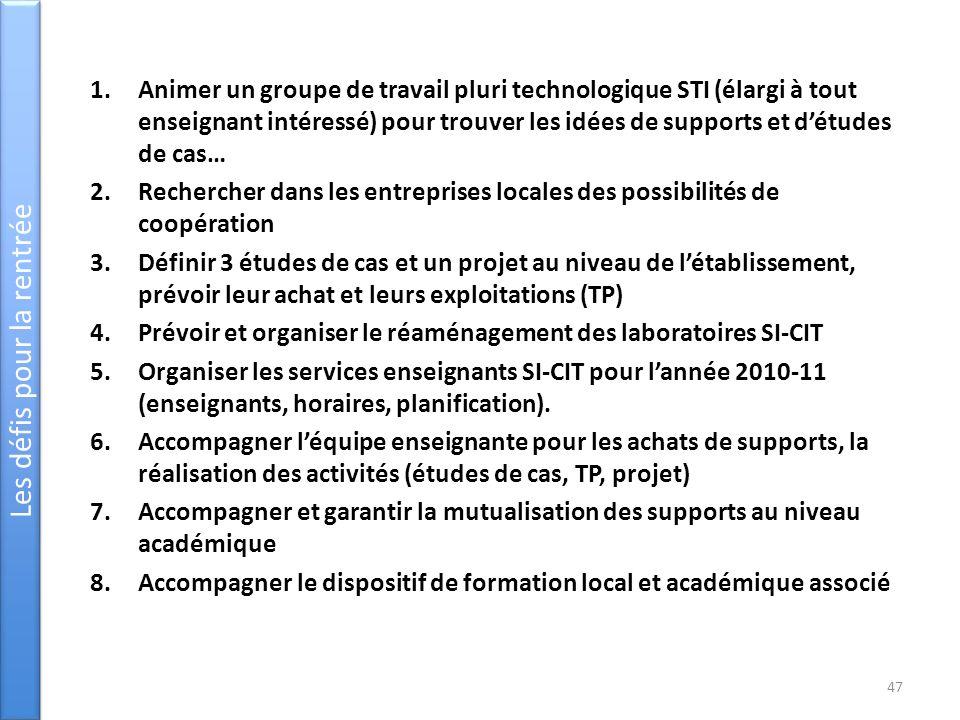 Les défis pour la rentrée 1.Animer un groupe de travail pluri technologique STI (élargi à tout enseignant intéressé) pour trouver les idées de support