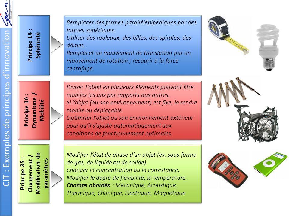 Principe 16 : Dynamisme / Mobilité Diviser lobjet en plusieurs éléments pouvant être mobiles les uns par rapports aux autres. Si lobjet (ou son enviro