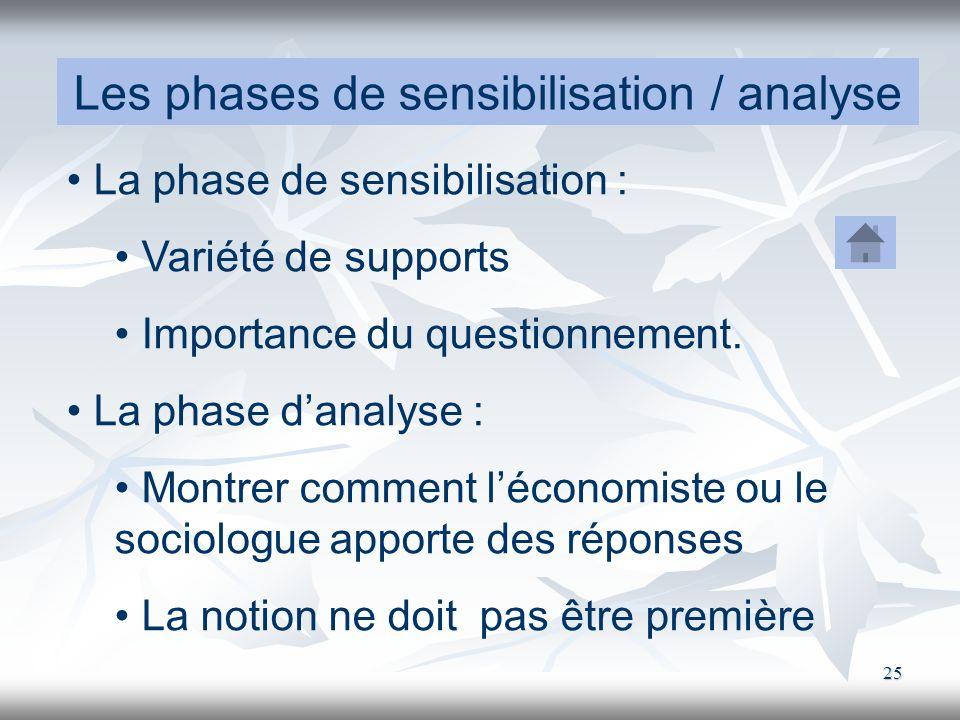 25 Les phases de sensibilisation / analyse La phase de sensibilisation : Variété de supports Importance du questionnement. La phase danalyse : Montrer