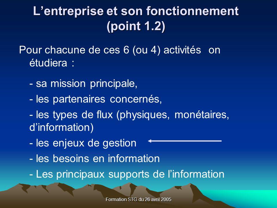 Formation STG du 26 avril 2005 Pour chacune de ces 6 (ou 4) activités on étudiera : - sa mission principale, - les partenaires concernés, - les types de flux (physiques, monétaires, dinformation) - les enjeux de gestion - les besoins en information - Les principaux supports de linformation Lentreprise et son fonctionnement (point 1.2) Lentreprise et son fonctionnement (point 1.2)