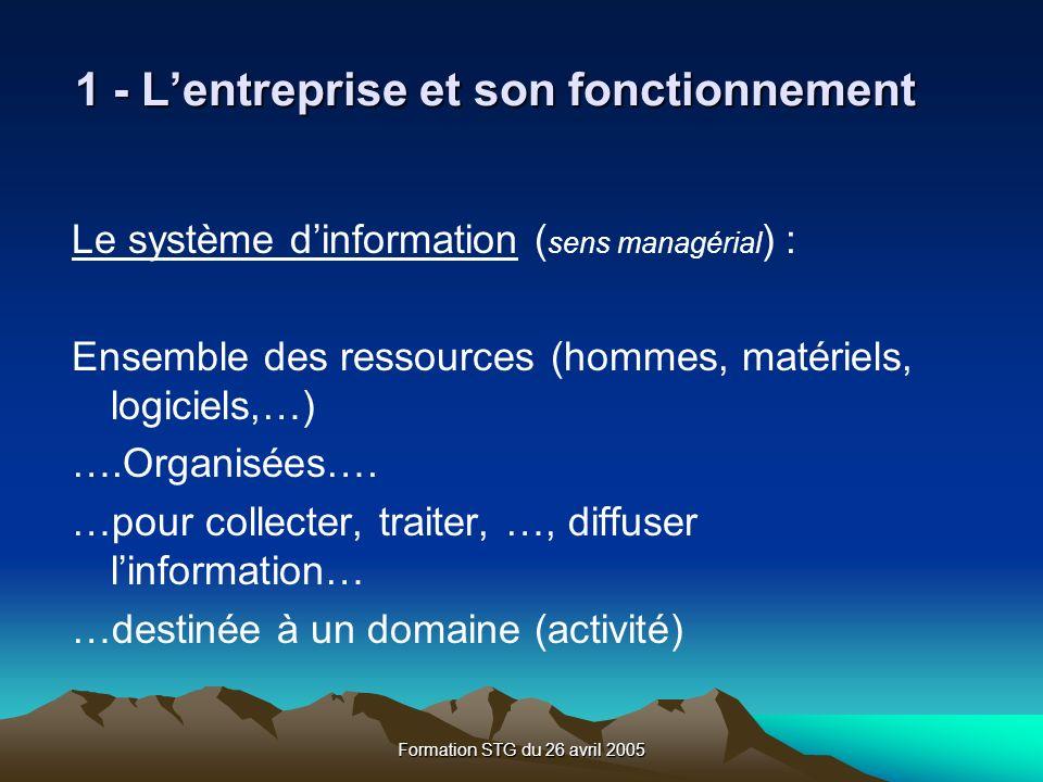 Formation STG du 26 avril 2005 Le système dinformation ( sens managérial ) : Ensemble des ressources (hommes, matériels, logiciels,…) ….Organisées….