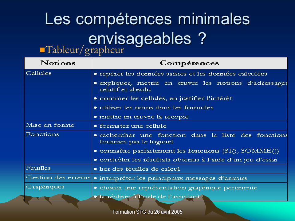 Formation STG du 26 avril 2005 Tableur/grapheur Les compétences minimales envisageables ?