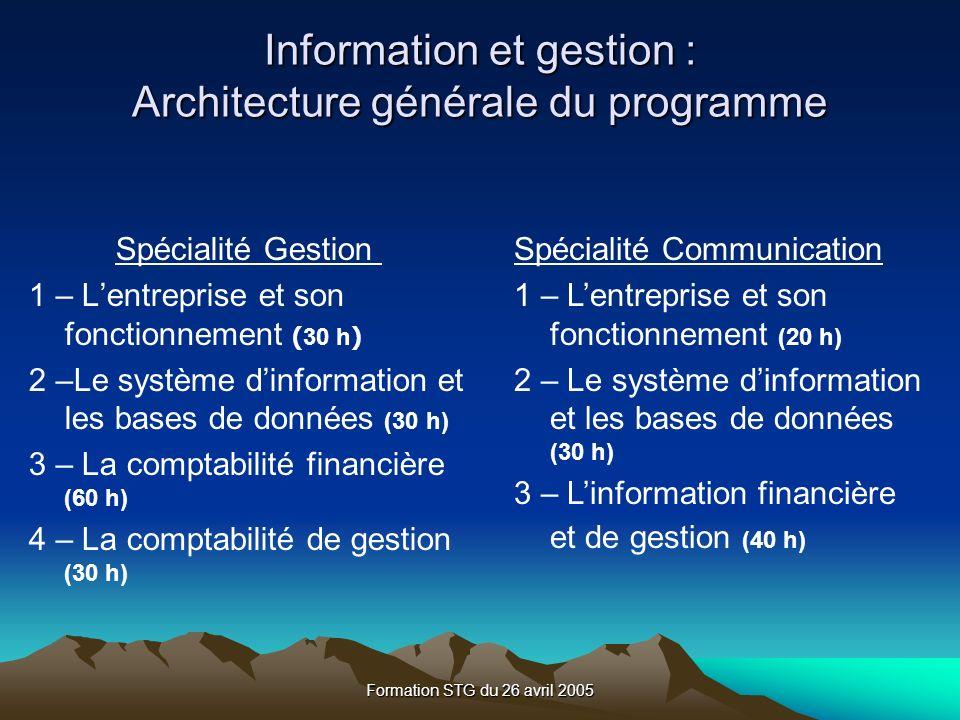Formation STG du 26 avril 2005 Spécialité Gestion 1 – Lentreprise et son fonctionnement ( 30 h ) 2 –Le système dinformation et les bases de données (30 h) 3 – La comptabilité financière (60 h) 4 – La comptabilité de gestion (30 h) Spécialité Communication 1 – Lentreprise et son fonctionnement (20 h) 2 – Le système dinformation et les bases de données (30 h) 3 – Linformation financière et de gestion (40 h) Information et gestion : Architecture générale du programme