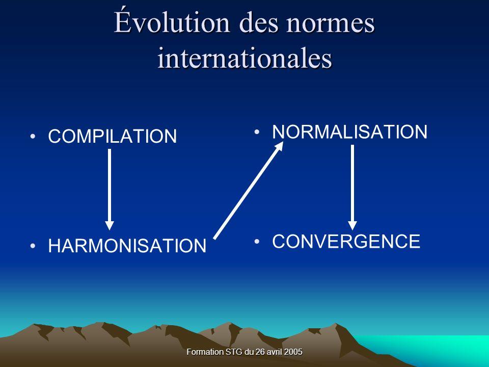 Formation STG du 26 avril 2005 Évolution des normes internationales COMPILATION HARMONISATION NORMALISATION CONVERGENCE