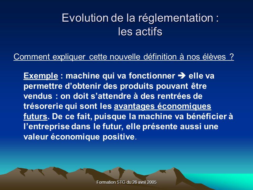 Formation STG du 26 avril 2005 Evolution de la réglementation : les actifs Comment expliquer cette nouvelle définition à nos élèves .