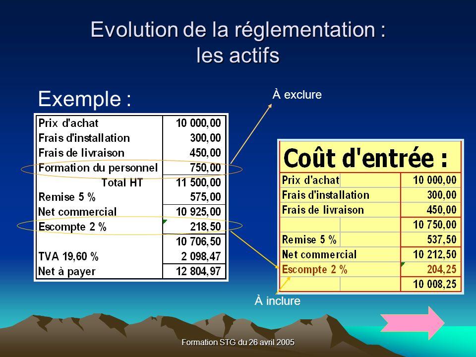 Formation STG du 26 avril 2005 Exemple : Evolution de la réglementation : les actifs À exclure À inclure