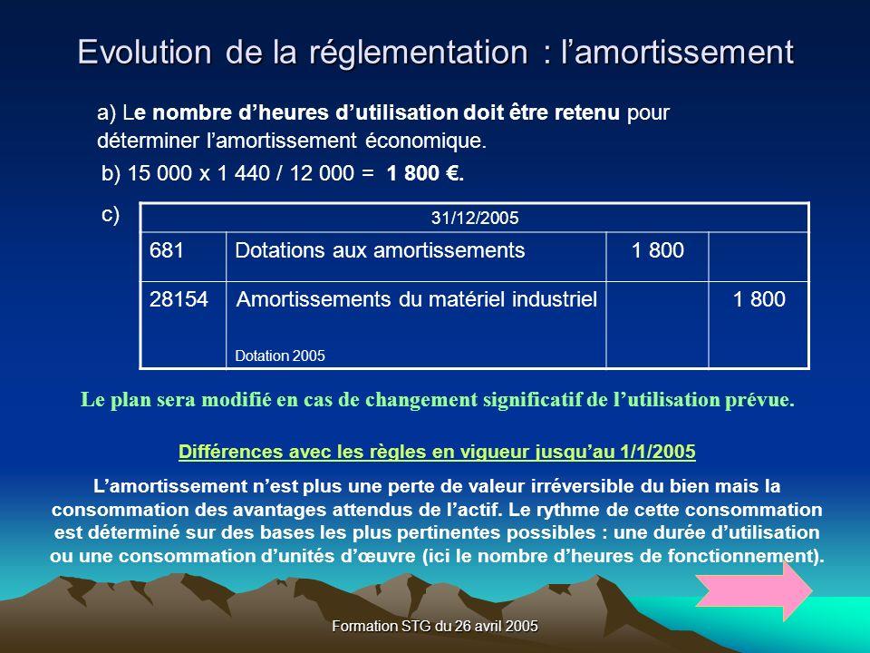 Formation STG du 26 avril 2005 Evolution de la réglementation : lamortissement a) Le nombre dheures dutilisation doit être retenu pour déterminer lamortissement économique.