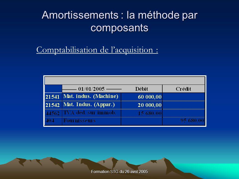 Formation STG du 26 avril 2005 Comptabilisation de lacquisition : Amortissements : la méthode par composants
