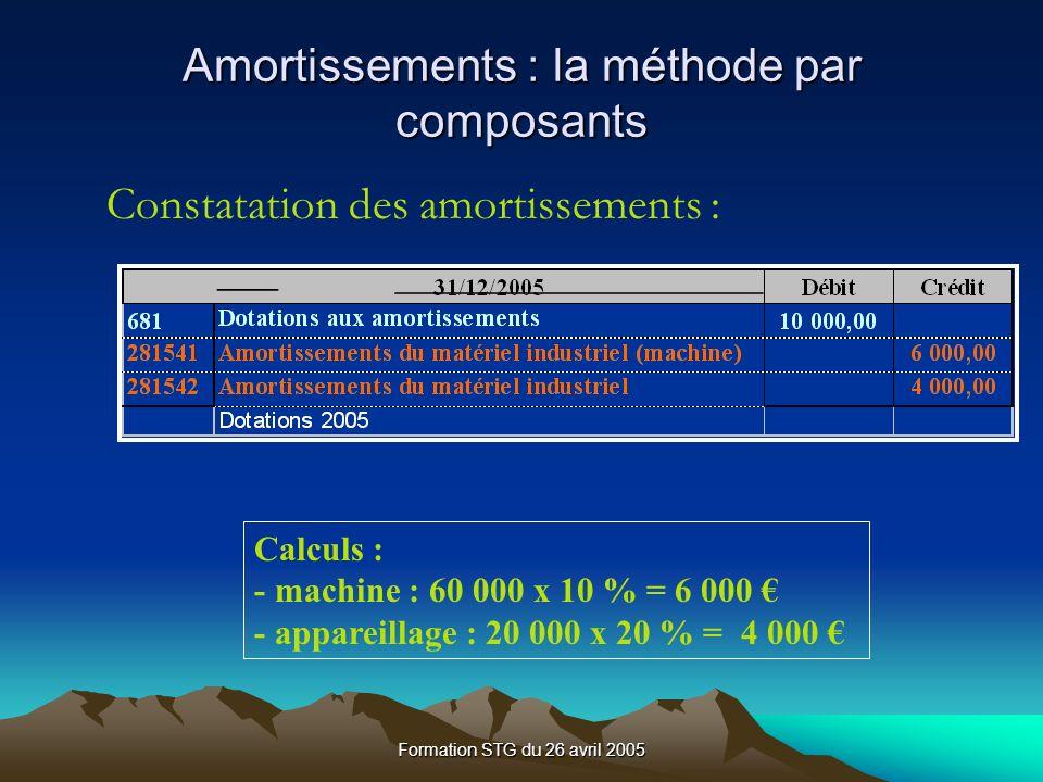 Formation STG du 26 avril 2005 Constatation des amortissements : Calculs : - machine : 60 000 x 10 % = 6 000 - appareillage : 20 000 x 20 % = 4 000 Amortissements : la méthode par composants