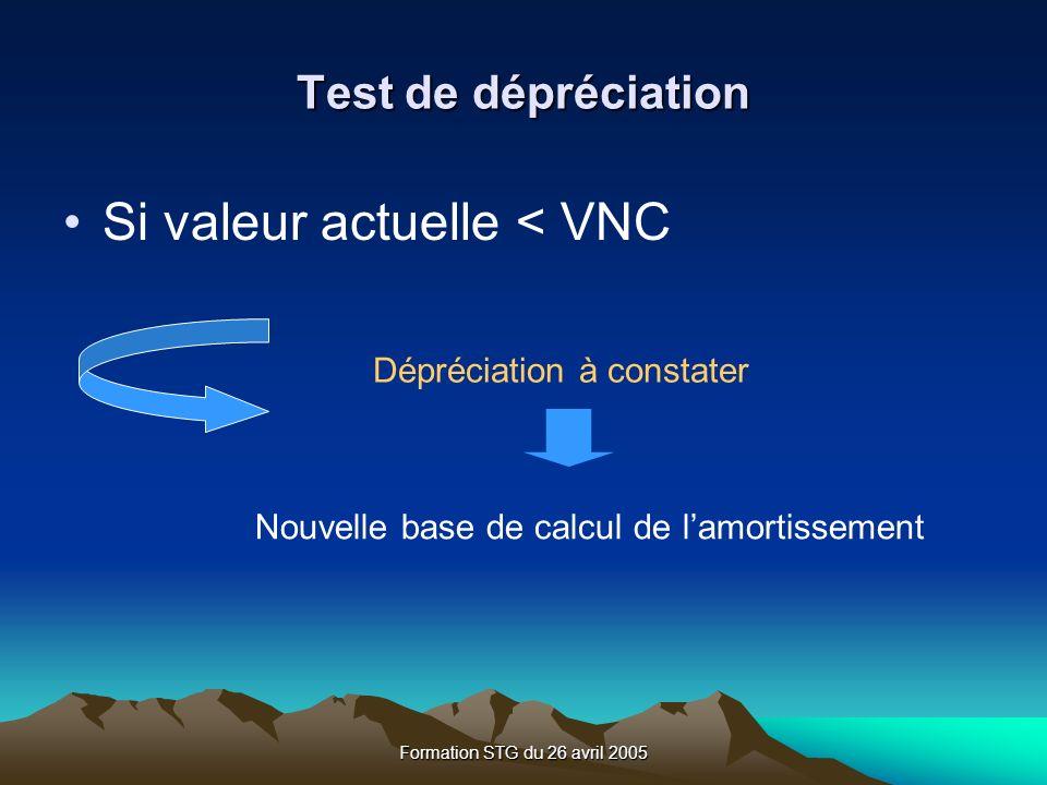 Formation STG du 26 avril 2005 Test de dépréciation Si valeur actuelle < VNC Dépréciation à constater Nouvelle base de calcul de lamortissement