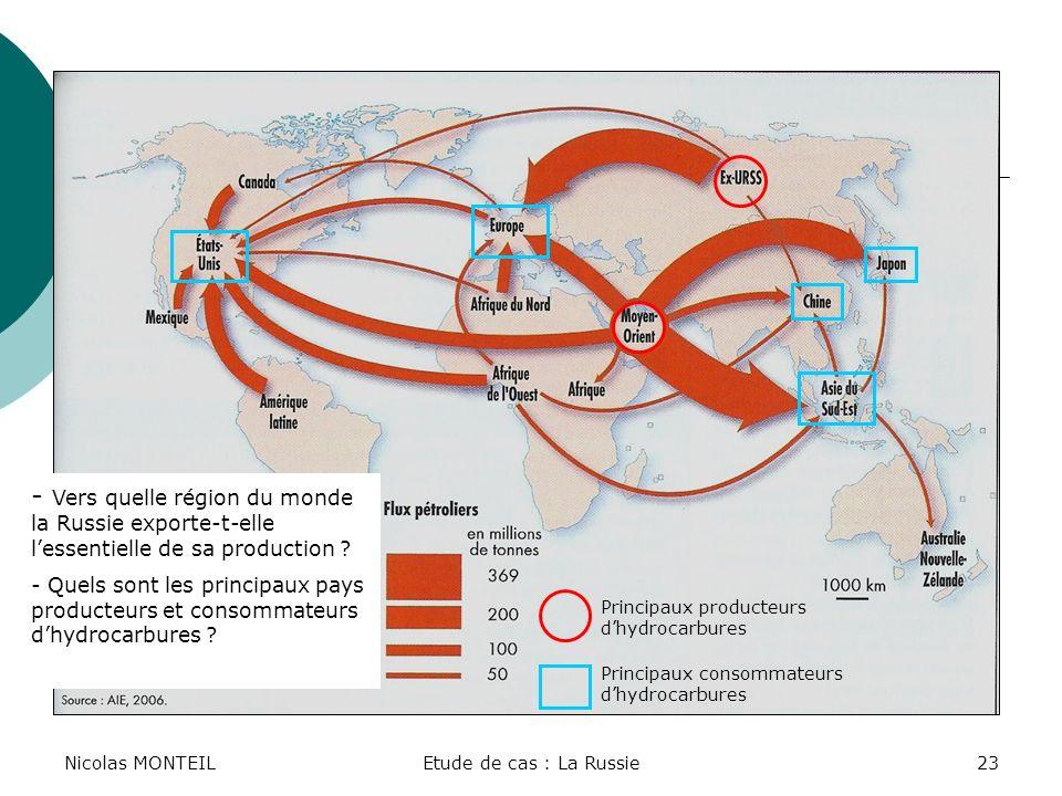 Nicolas MONTEILEtude de cas : La Russie23 Principaux producteurs dhydrocarbures Principaux consommateurs dhydrocarbures - V- Vers quelle région du mon