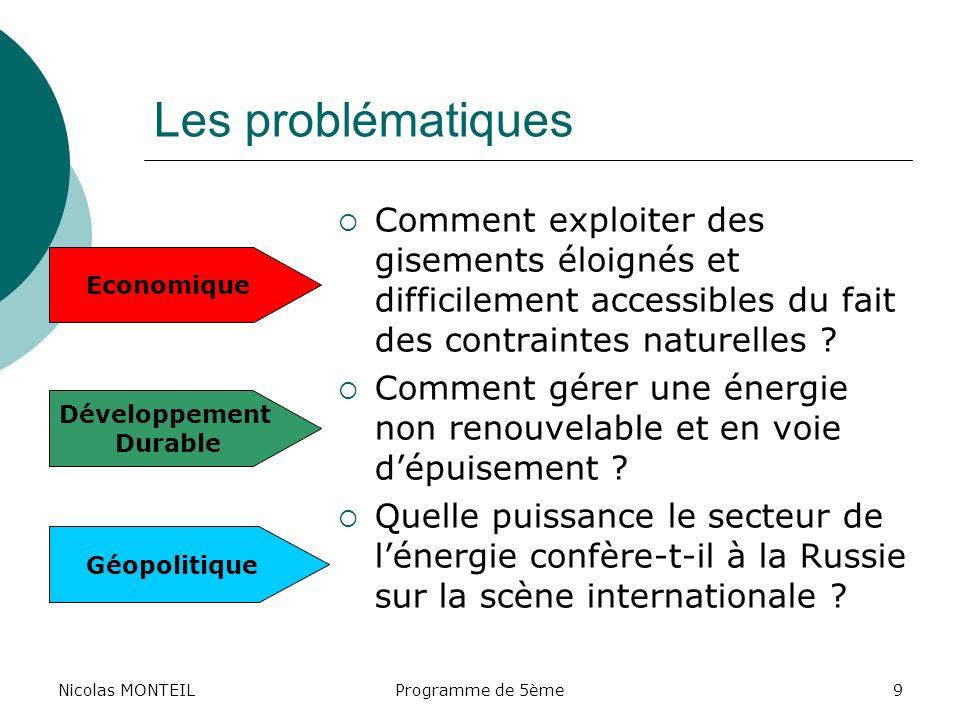 Nicolas MONTEILProgramme de 5ème9 Les problématiques Comment exploiter des gisements éloignés et difficilement accessibles du fait des contraintes nat