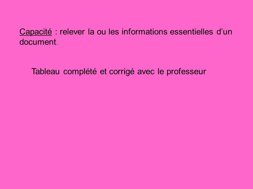 Capacité : relever la ou les informations essentielles dun document. Tableau complété et corrigé avec le professeur