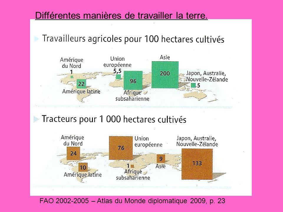 FAO 2002-2005 – Atlas du Monde diplomatique 2009, p. 23 Différentes manières de travailler la terre.