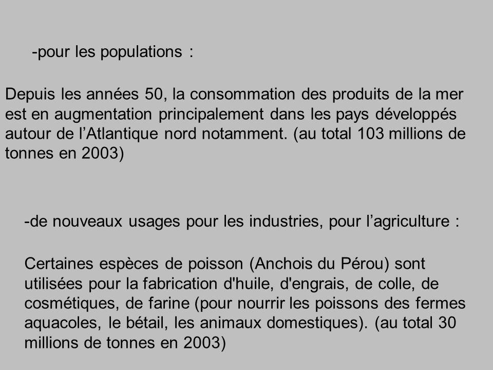 Depuis les années 50, la consommation des produits de la mer est en augmentation principalement dans les pays développés autour de lAtlantique nord notamment.