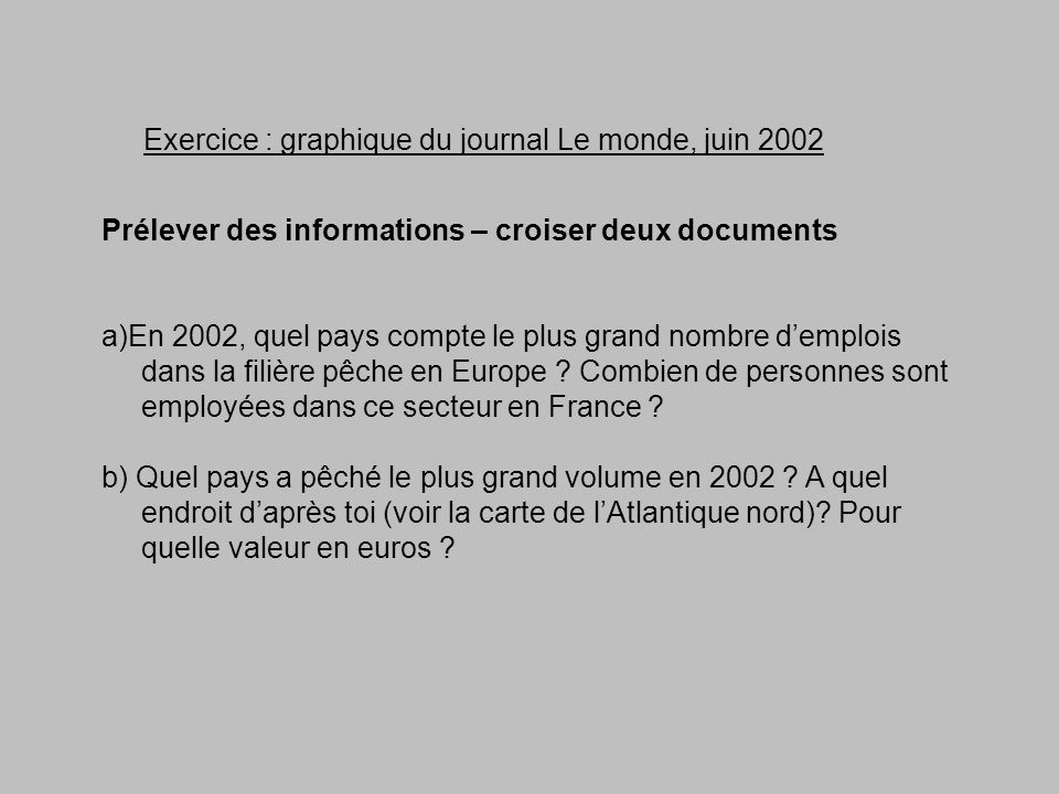Exercice : graphique du journal Le monde, juin 2002 Prélever des informations – croiser deux documents a)En 2002, quel pays compte le plus grand nombre demplois dans la filière pêche en Europe .