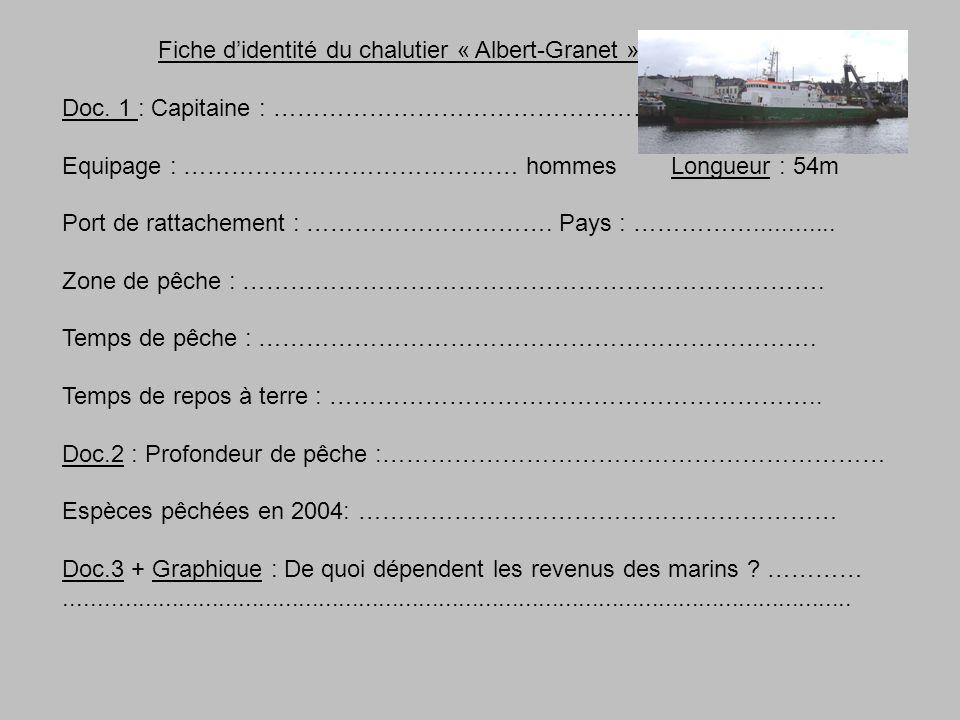 Fiche didentité du chalutier « Albert-Granet » Doc.