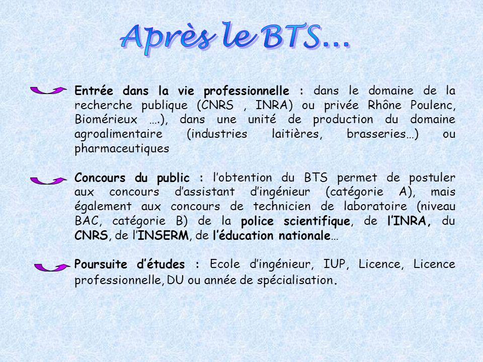 Entrée dans la vie professionnelle : dans le domaine de la recherche publique (CNRS, INRA) ou privée Rhône Poulenc, Biomérieux ….), dans une unité de