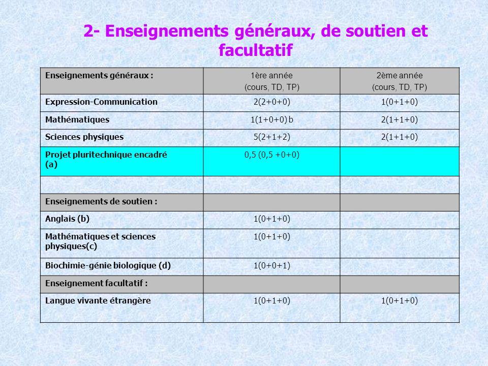 2- Enseignements généraux, de soutien et facultatif Enseignements généraux : 1ère année (cours, TD, TP) 2ème année (cours, TD, TP) Expression-Communic