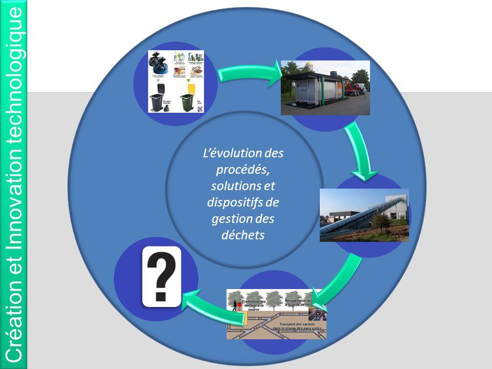 Création et Innovation technologique Lévolution des procédés, solutions et dispositifs de gestion des déchets